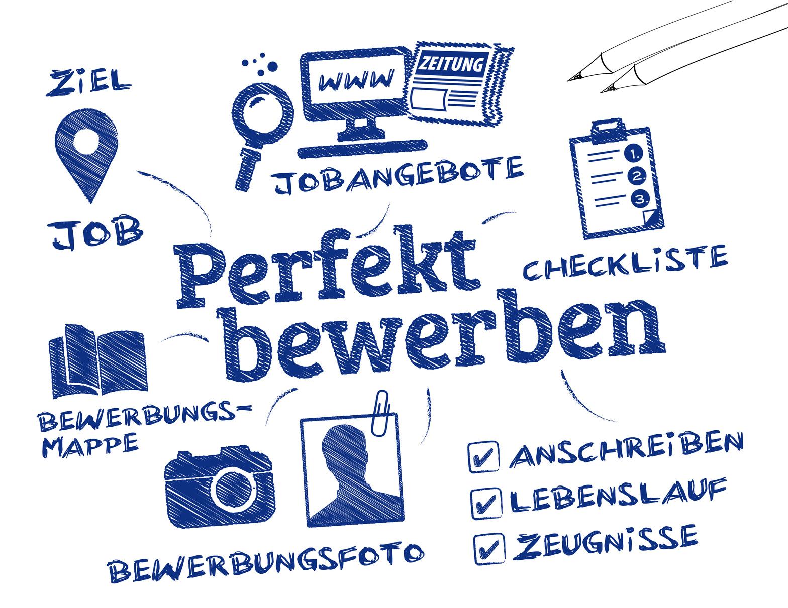 Job Application | deutsch-kommunikativ
